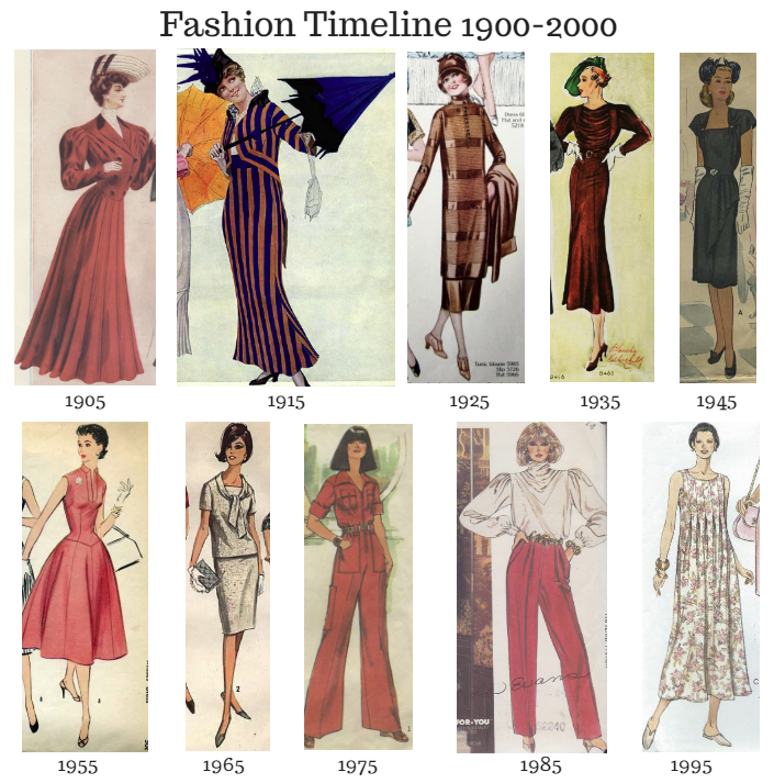 Fashion Timeline 1900-2000